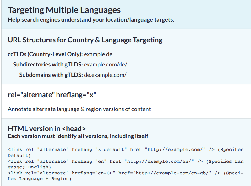 correct implementation of hreflang for multilingual site