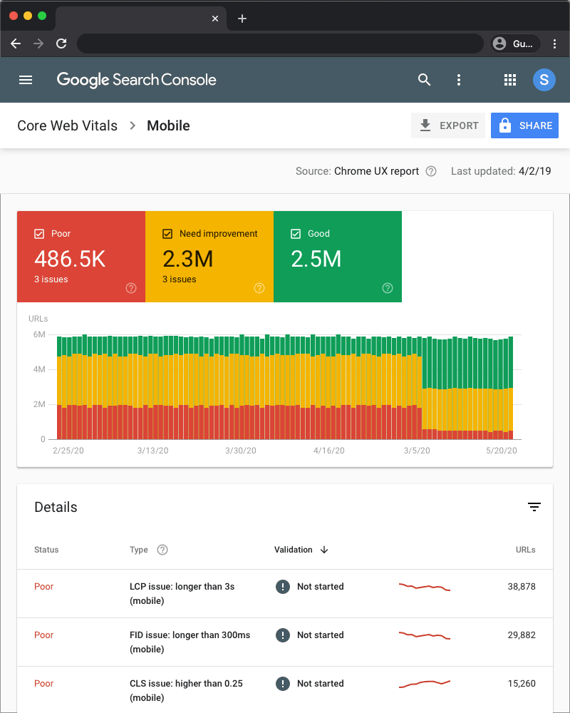 Measuring web vitals using google search console