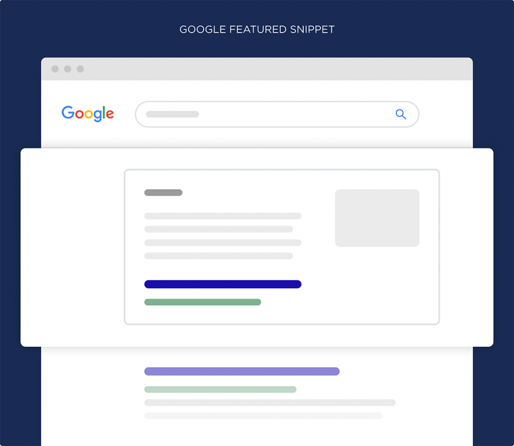 Optimizing for featured Snippet